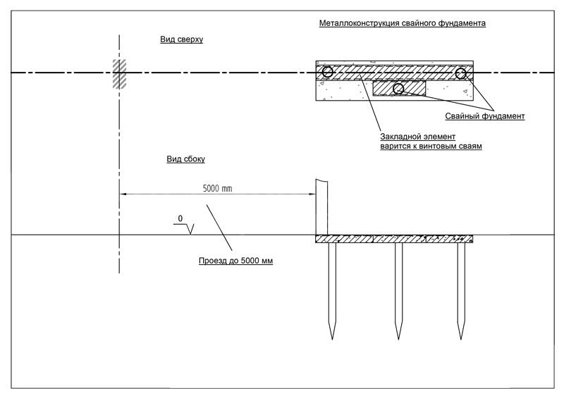 Схема установки откатных ворот на винтовые сваи