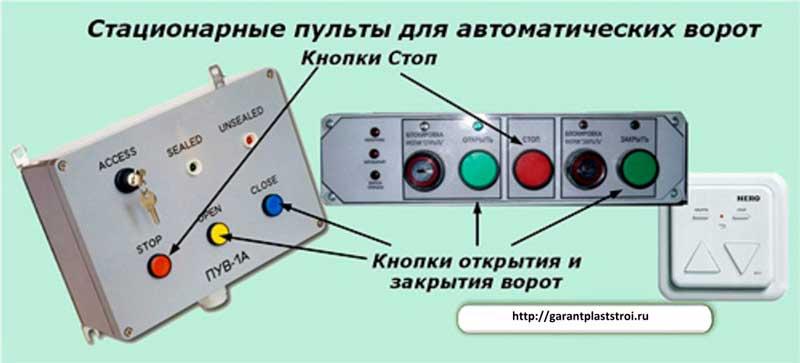 Принцип работы автоматики для ворот: управление со стационарного пульта